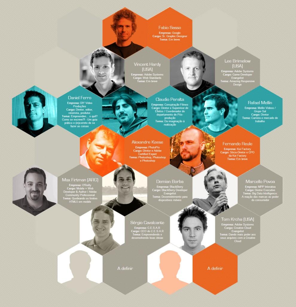 Palestrantes confirmados da Adobe Camp 2013