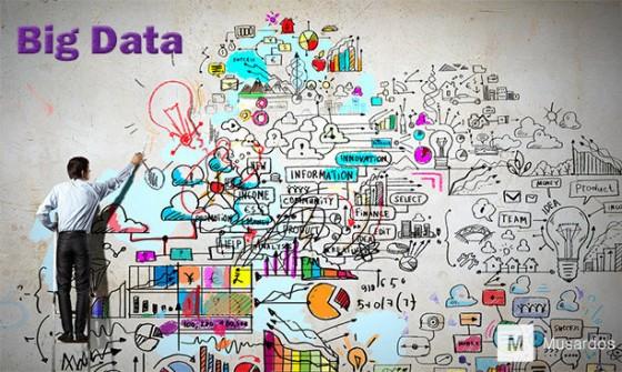 Big Data (FILEminimizer)